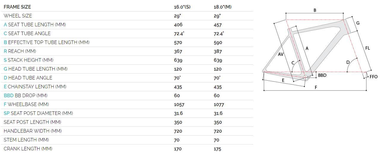 Geometra ramy Superior rowery